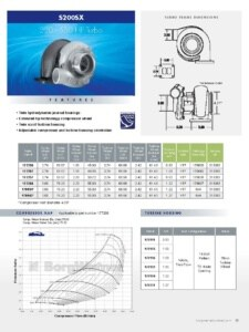 BorgWarner S200SX 220-580 HP Turbocharger Product Specification Sheet