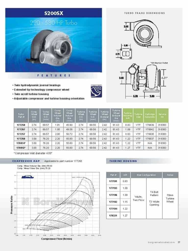 This is a screenshot of a BorgWarner catalog page showing product details for the BorgWarner S200SX 220-580 HP Turbo.