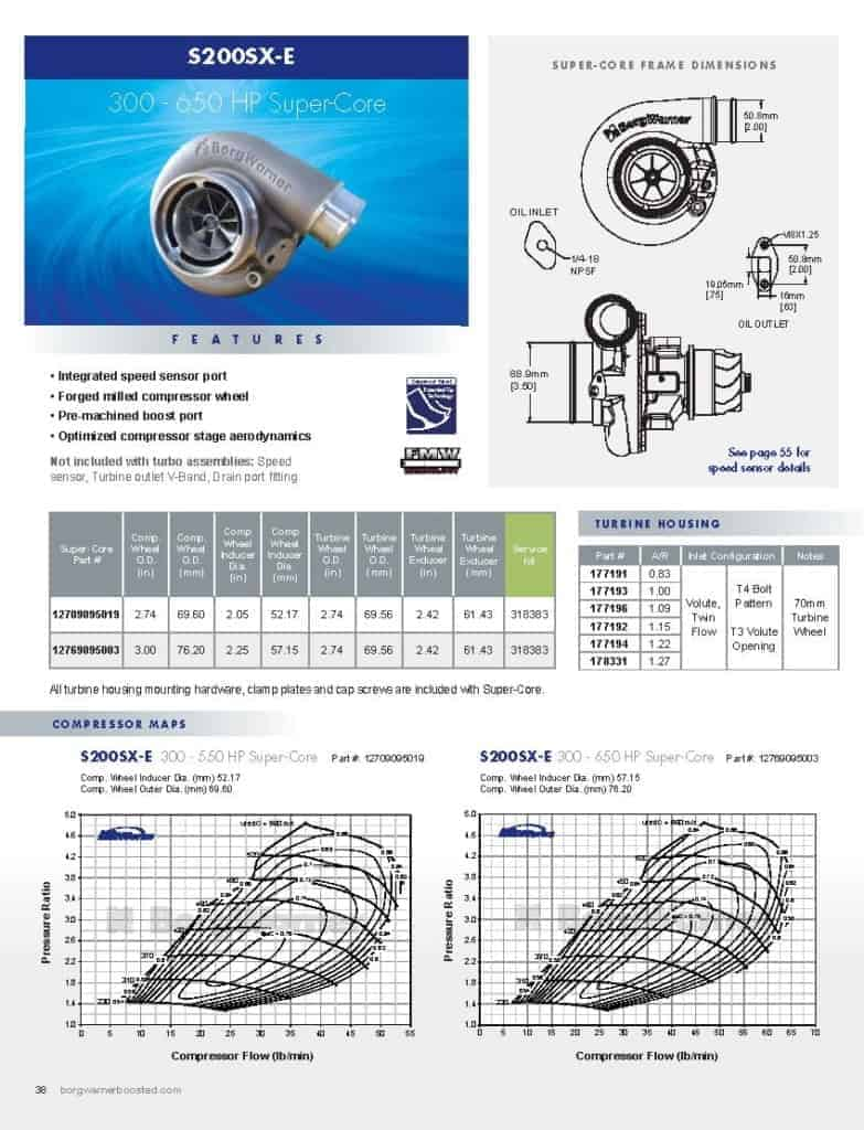This is a screenshot of a BorgWarner catalog page showing product details for the BorgWarner S200SX-E 300-650 HP Turbo.