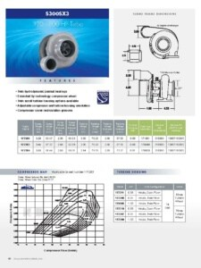 BorgWarner S300SX3 320-800 HP Turbocharger Product Specification Sheet