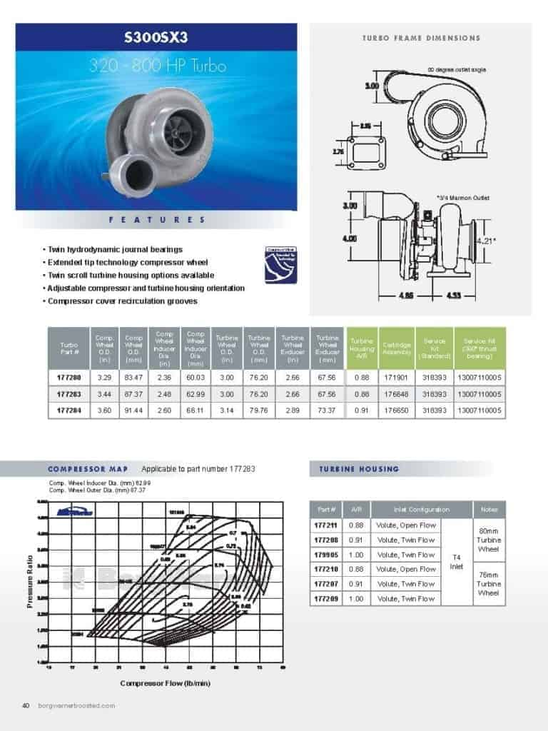This is a screenshot of a BorgWarner catalog page showing product details for the BorgWarner S300SX3 320-800 HP Turbo.