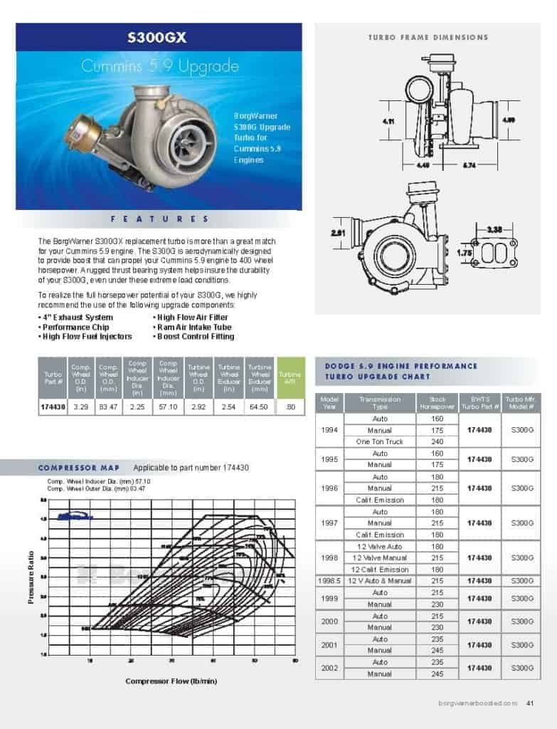 This is a screenshot of a BorgWarner catalog page showing product details for the BorgWarner S300GX Cummins 5.9 Upgrade Turbo.