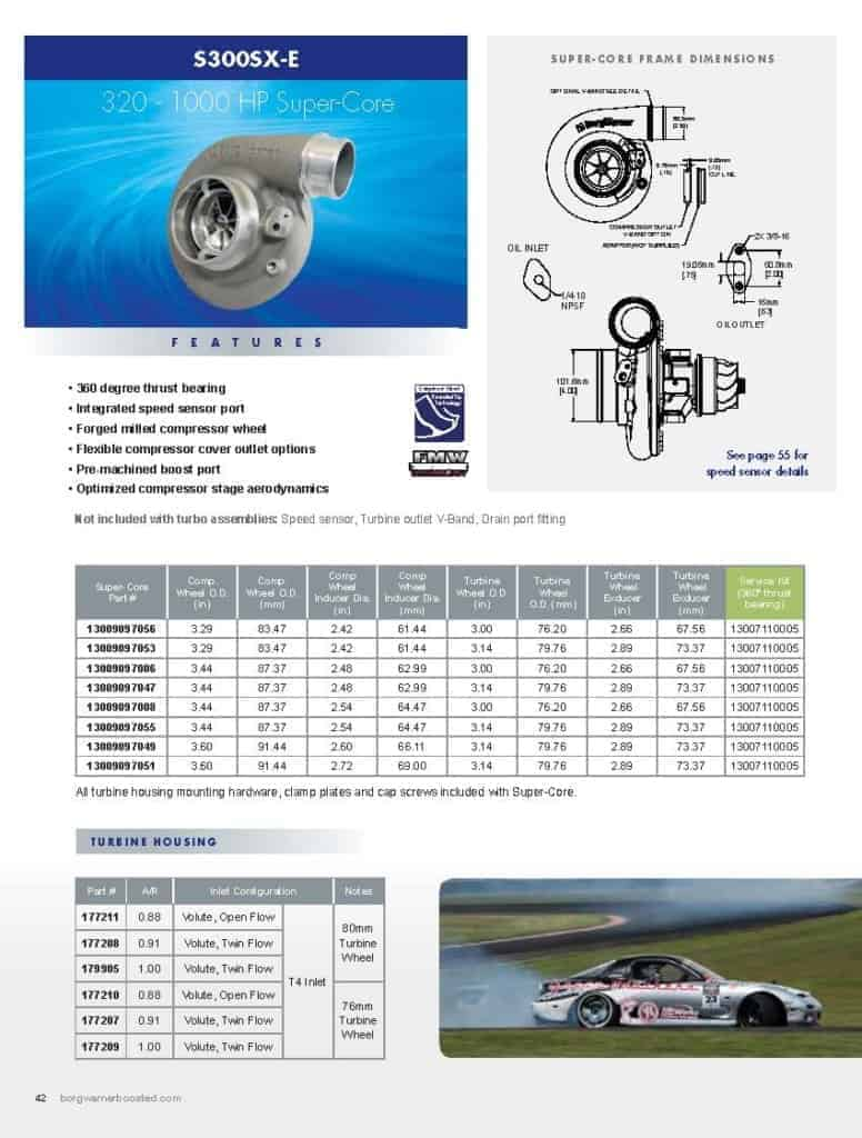 This is a screenshot of a BorgWarner catalog page showing product details for the BorgWarner S300SX-E 320-1000 HP Super-Core Turbo.