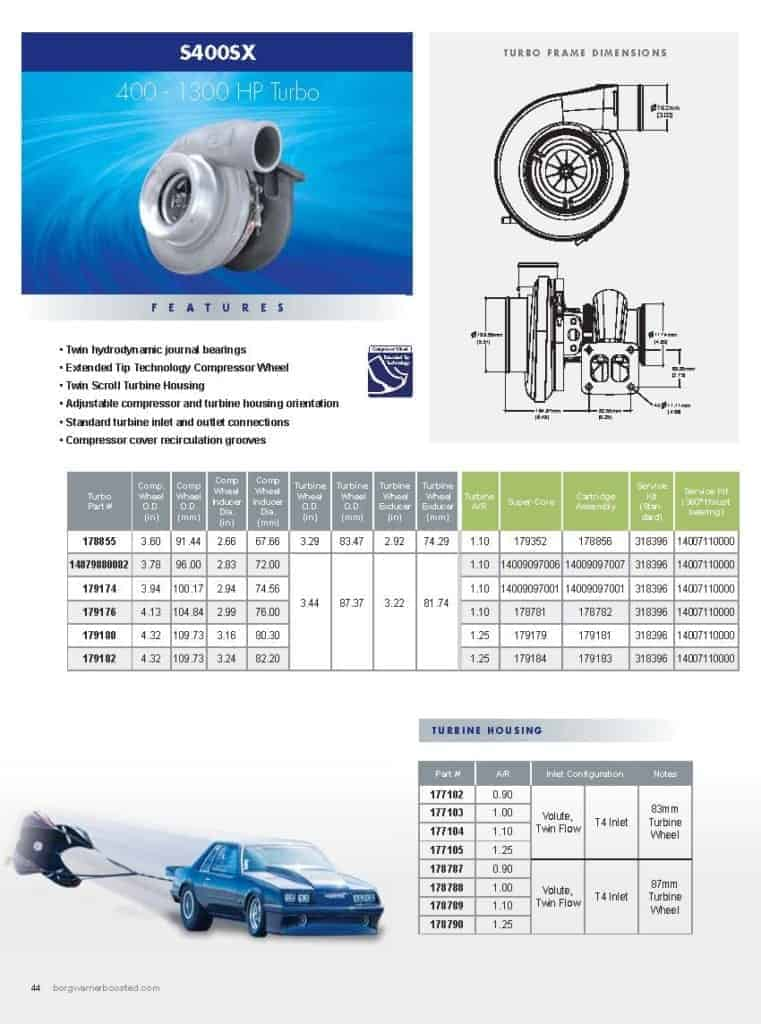 This is a screenshot of a BorgWarner catalog page showing product details for the BorgWarner S400SX 400-1300 HP Turbo.