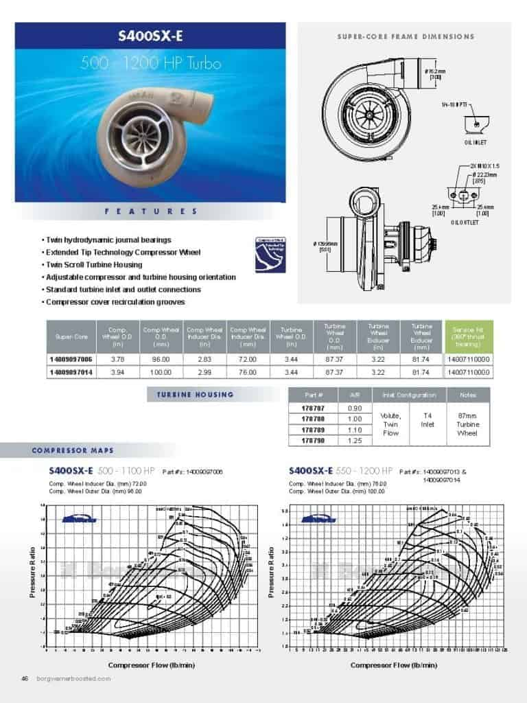 This is a screenshot of a BorgWarner catalog page showing product details for the BorgWarner S400SX-E 500-1200 HP Turbo.