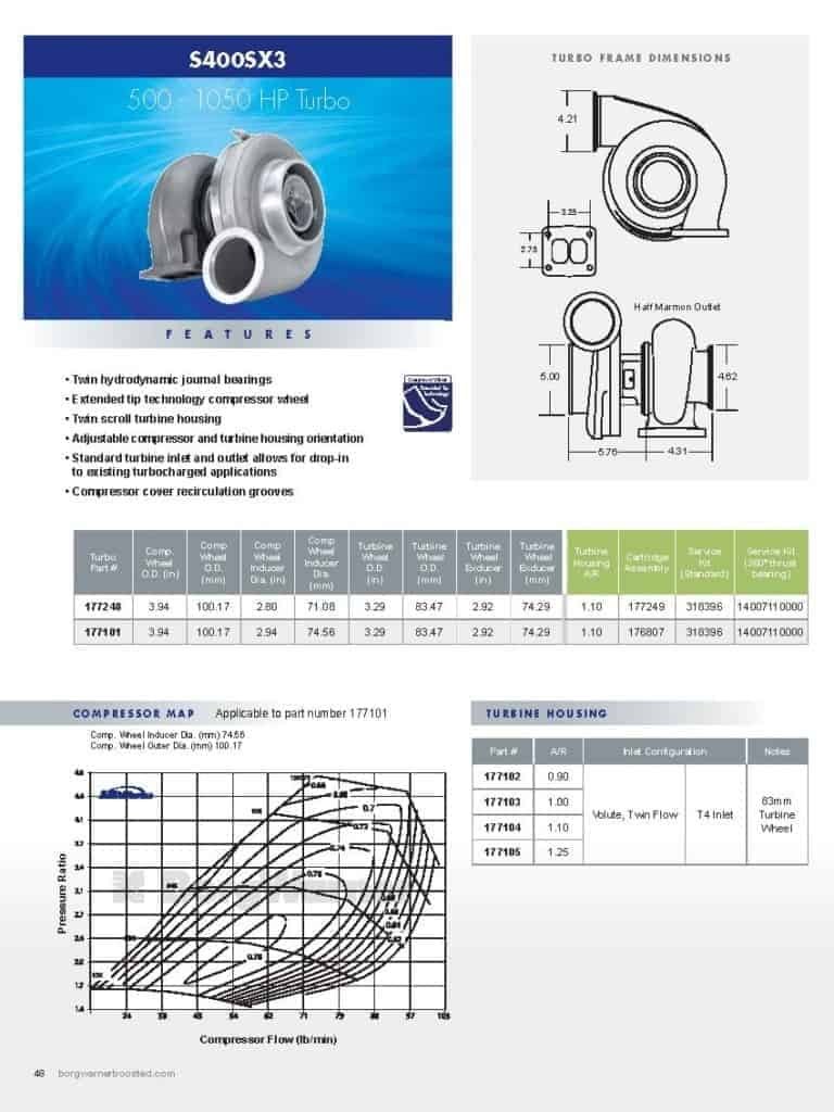 This is a screenshot of a BorgWarner catalog page showing product details for the BorgWarner S400SX3 500-1050 HP Turbo.