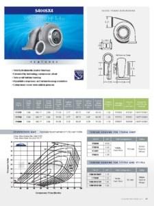 BorgWarner S400SX4 500-1050 HP Turbocharger Product Specification Sheet