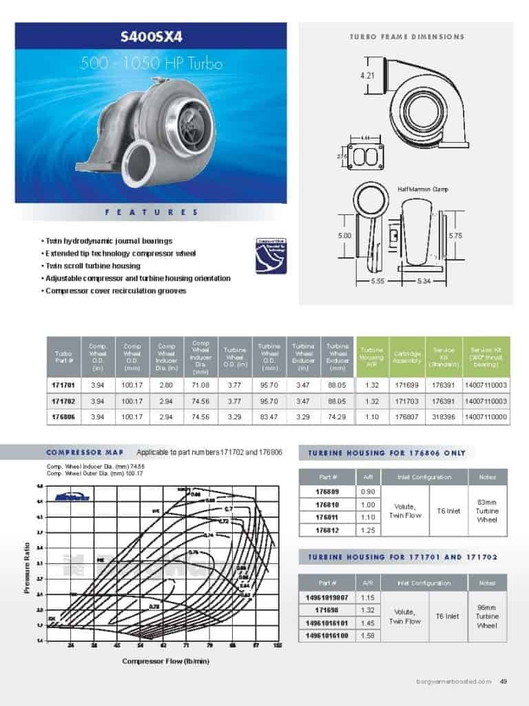 This is a screenshot of a BorgWarner catalog page showing product details for the BorgWarner S400SX4 500-1050 HP Turbo.