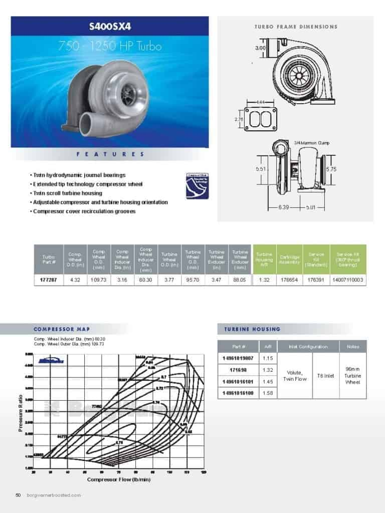This is a screenshot of a BorgWarner catalog page showing product details for the BorgWarner S400SX4 750-1250 HP Turbo.