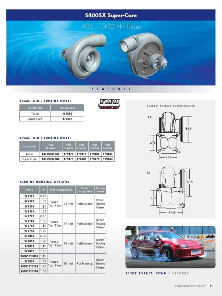 This is a screenshot of a BorgWarner catalog page showing product details for the BorgWarner S400SX Super-Core 400-1300 HP Turbo.