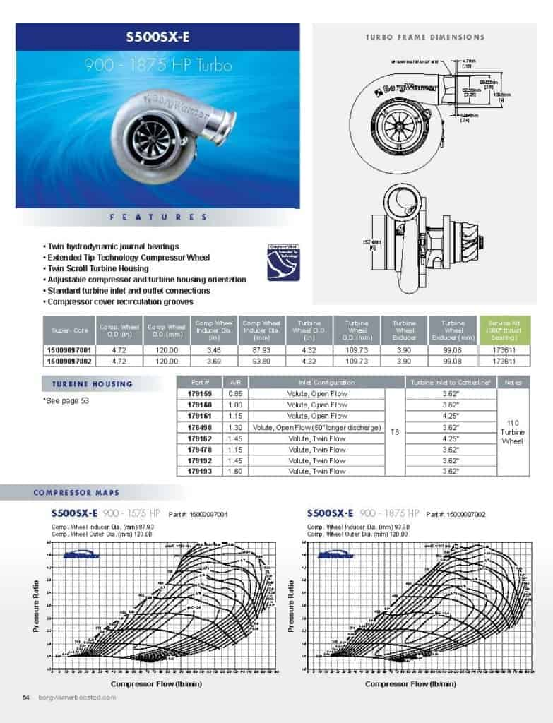 This is a screenshot of a BorgWarner catalog page showing product details for the BorgWarner S500SX-E 900-1875 HP Turbo.
